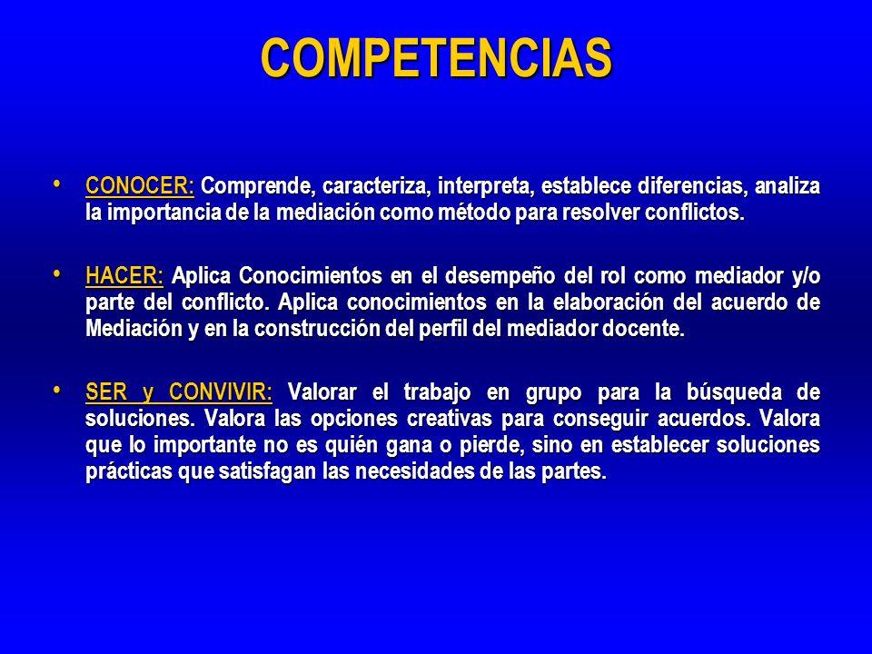 COMPETENCIAS CONOCER: Comprende, caracteriza, interpreta, establece diferencias, analiza la importancia de la mediación como método para resolver conf