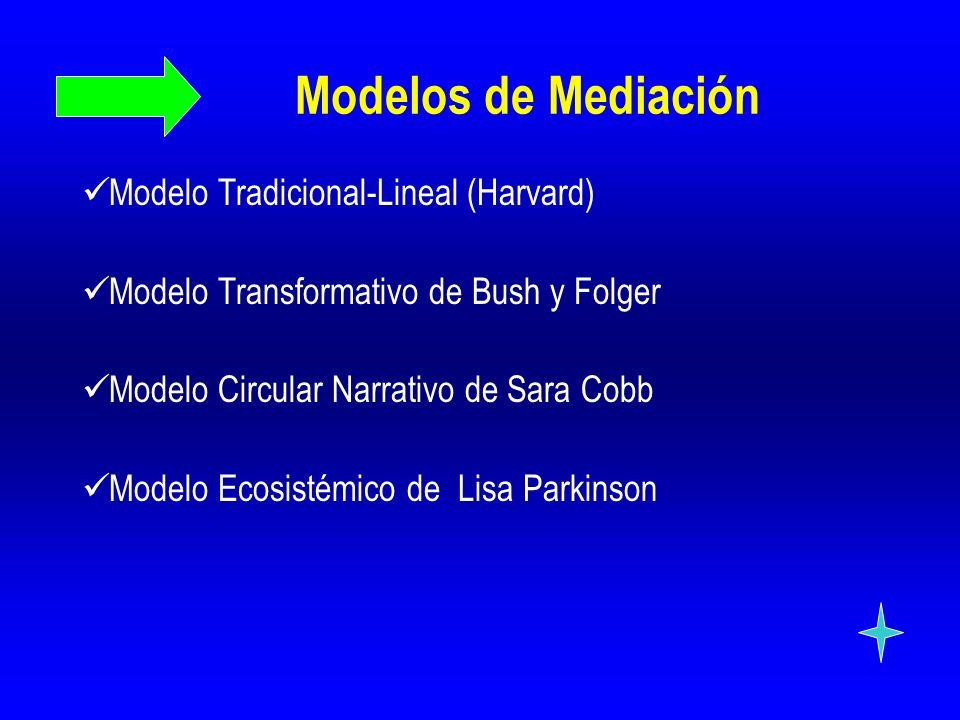 Modelos de Mediación Modelo Tradicional-Lineal (Harvard) Modelo Transformativo de Bush y Folger Modelo Circular Narrativo de Sara Cobb Modelo Ecosisté