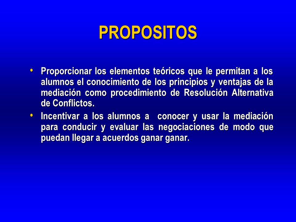 PROPOSITOS Proporcionar los elementos teóricos que le permitan a los alumnos el conocimiento de los principios y ventajas de la mediación como procedi