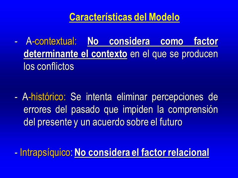 - A-contextual: No considera como factor determinante el contexto en el que se producen los conflictos - A-histórico: Se intenta eliminar percepciones