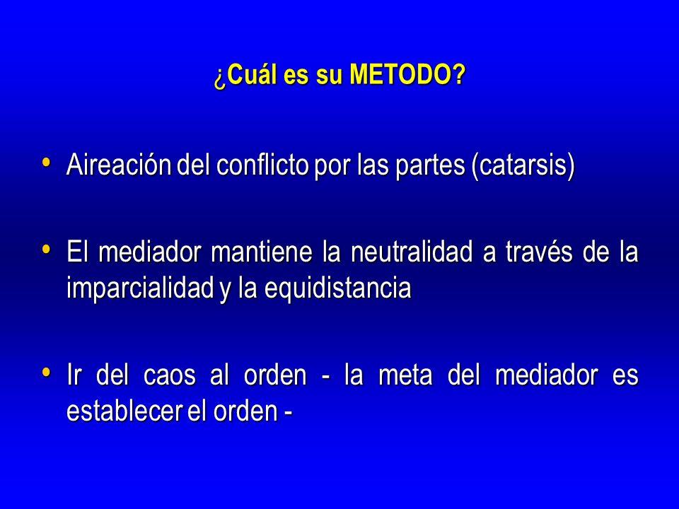 ¿ Cuál es su METODO? Aireación del conflicto por las partes (catarsis) Aireación del conflicto por las partes (catarsis) El mediador mantiene la neutr