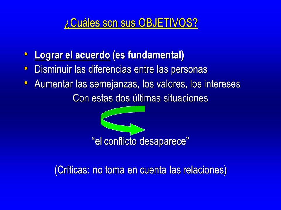 ¿Cuáles son sus OBJETIVOS? Lograr el acuerdo (es fundamental) Lograr el acuerdo (es fundamental) Disminuir las diferencias entre las personas Disminui