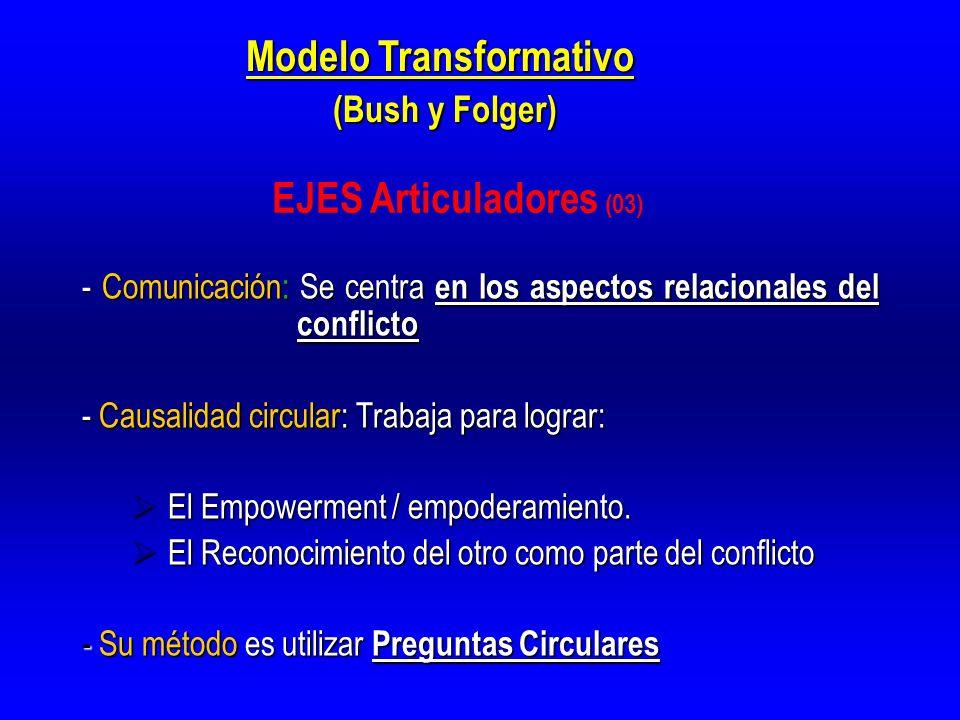 Modelo Transformativo (Bush y Folger) - Comunicación: Se centra en los aspectos relacionales del conflicto - Causalidad circular: Trabaja para lograr: