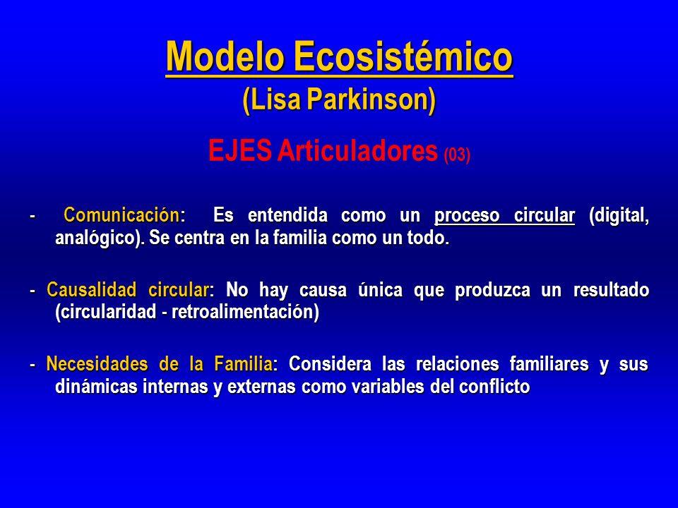 Modelo Ecosistémico (Lisa Parkinson) EJES Articuladores (03) - Comunicación: Es entendida como un proceso circular (digital, analógico). Se centra en