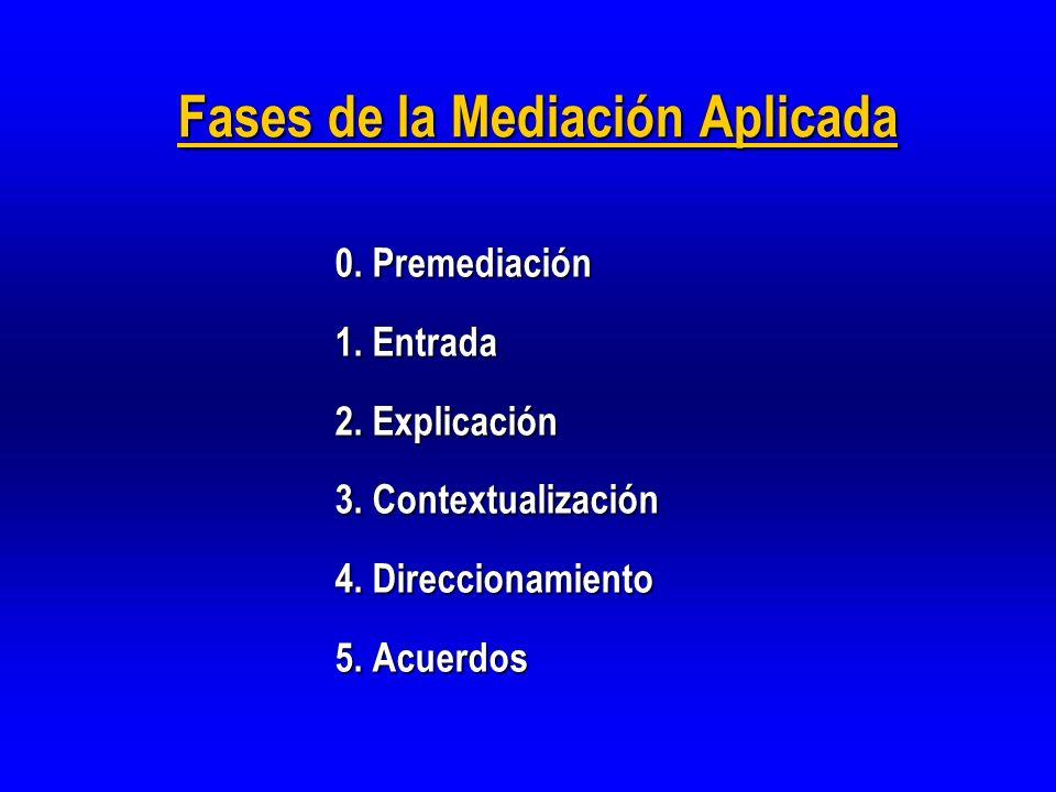 Fases de la Mediación Aplicada 0. Premediación 1. Entrada 2. Explicación 3. Contextualización 4. Direccionamiento 5. Acuerdos