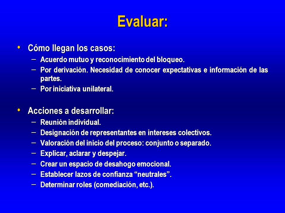 Evaluar: Cómo llegan los casos: Cómo llegan los casos: – Acuerdo mutuo y reconocimiento del bloqueo. – Por derivación. Necesidad de conocer expectativ