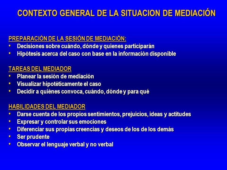 CONTEXTO GENERAL DE LA SITUACION DE MEDIACIÓN PREPARACIÓN DE LA SESIÓN DE MEDIACIÓN: Decisiones sobre cuándo, dónde y quienes participarán Decisiones