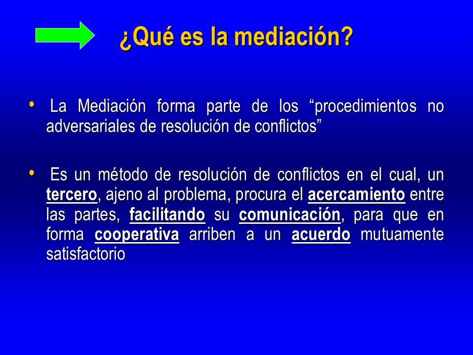¿Qué es la mediación? La Mediación forma parte de los procedimientos no adversariales de resolución de conflictos La Mediación forma parte de los proc