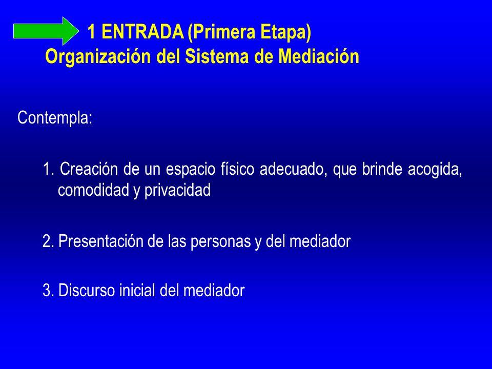 1 ENTRADA (Primera Etapa) Organización del Sistema de Mediación Contempla: 1. Creación de un espacio físico adecuado, que brinde acogida, comodidad y