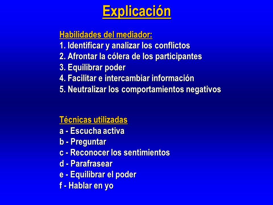 Explicación Habilidades del mediador: 1. Identificar y analizar los conflictos 2. Afrontar la cólera de los participantes 3. Equilibrar poder 4. Facil