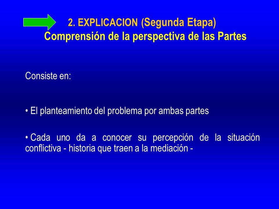 2. EXPLICACION ( Segunda Etapa) Comprensión de la perspectiva de las Partes Consiste en: El planteamiento del problema por ambas partes Cada uno da a