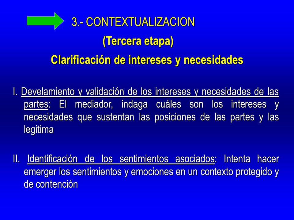3.- CONTEXTUALIZACION (Tercera etapa) (Tercera etapa) Clarificación de intereses y necesidades Clarificación de intereses y necesidades I. Develamient