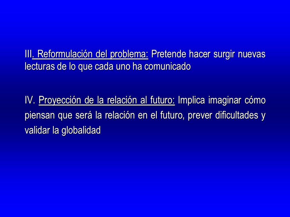 III. Reformulación del problema: Pretende hacer surgir nuevas lecturas de lo que cada uno ha comunicado IV. Proyección de la relación al futuro: Impli