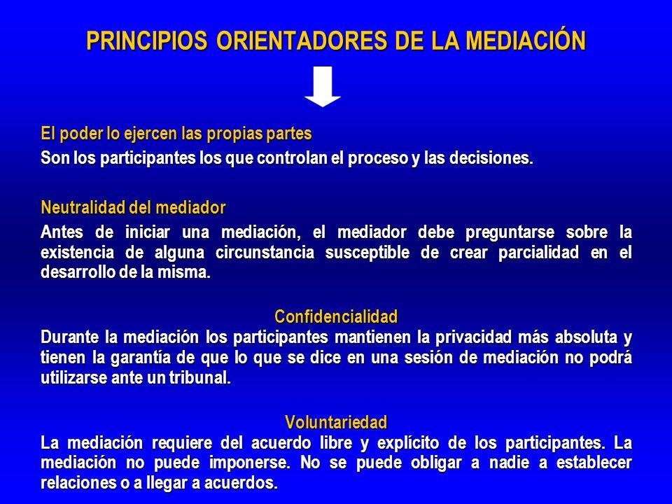 CONSIDERACIONES CONCEPTUALES Proceso de tratamiento de conflictos a través de un tercero neutral.