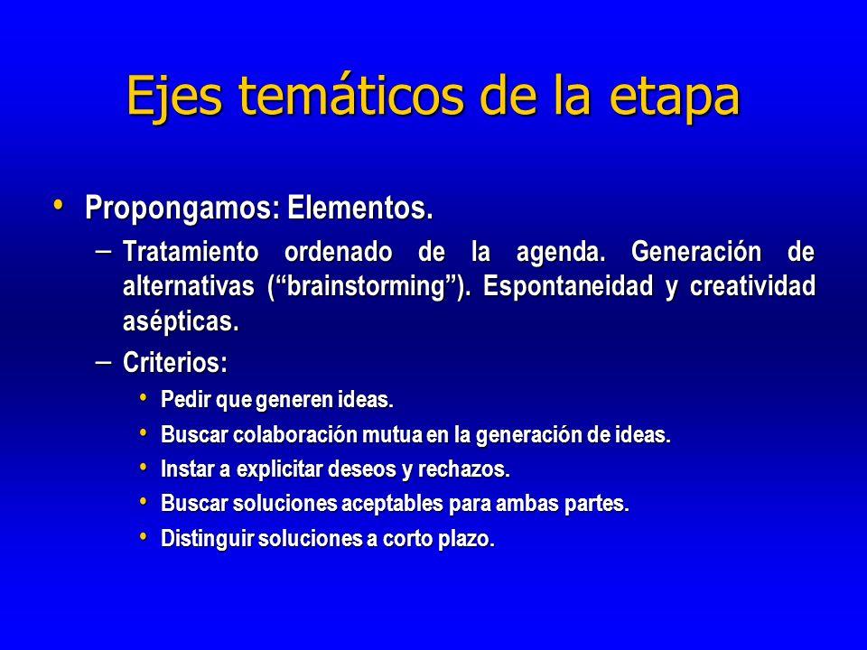 Propongamos: Elementos. Propongamos: Elementos. – Tratamiento ordenado de la agenda. Generación de alternativas (brainstorming). Espontaneidad y creat