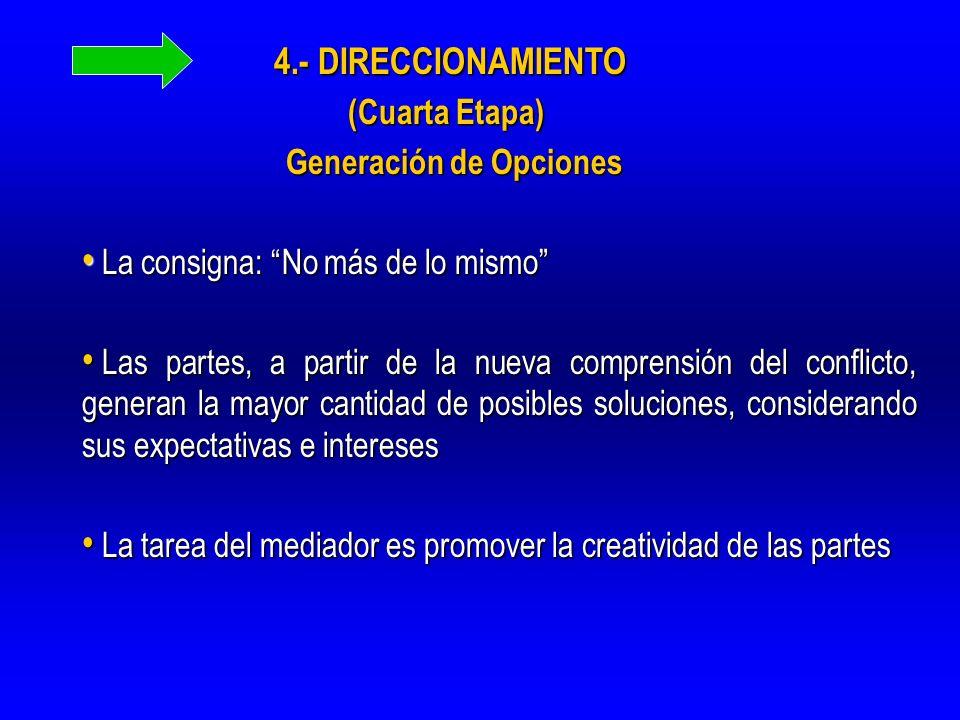 4.- DIRECCIONAMIENTO (Cuarta Etapa) (Cuarta Etapa) Generación de Opciones Generación de Opciones La consigna: No más de lo mismo La consigna: No más d