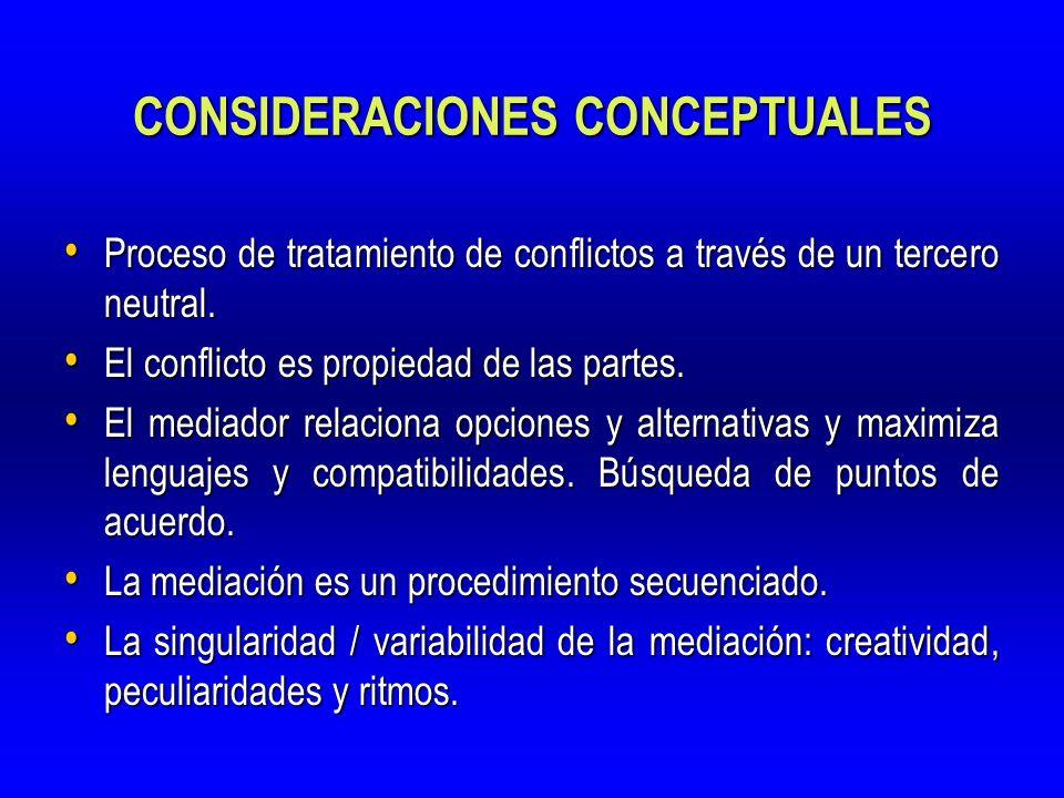 CONSIDERACIONES CONCEPTUALES Proceso de tratamiento de conflictos a través de un tercero neutral. Proceso de tratamiento de conflictos a través de un