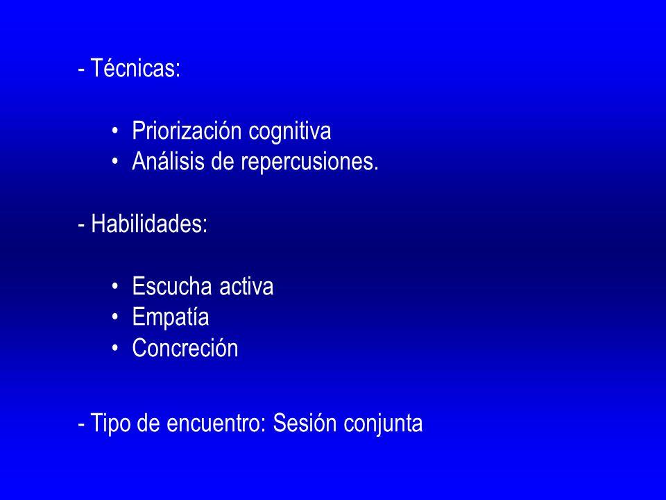 - Técnicas: Priorización cognitiva Análisis de repercusiones. - Habilidades: Escucha activa Empatía Concreción - Tipo de encuentro: Sesión conjunta