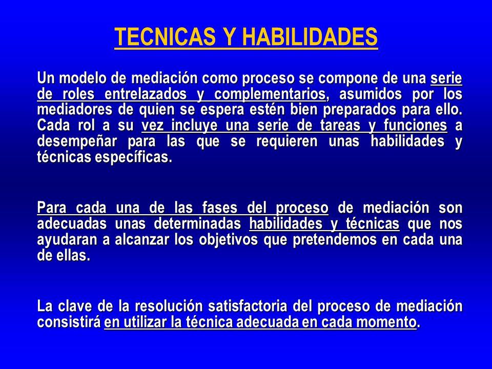 TECNICAS Y HABILIDADES Un modelo de mediación como proceso se compone de una serie de roles entrelazados y complementarios, asumidos por los mediadore