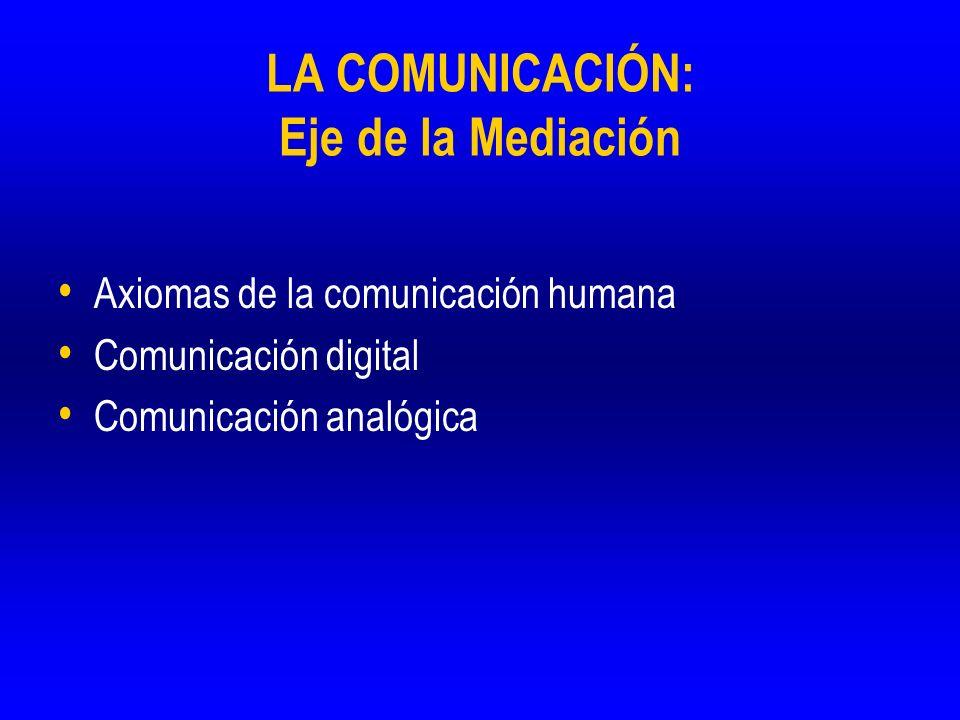 LA COMUNICACIÓN: Eje de la Mediación Axiomas de la comunicación humana Comunicación digital Comunicación analógica