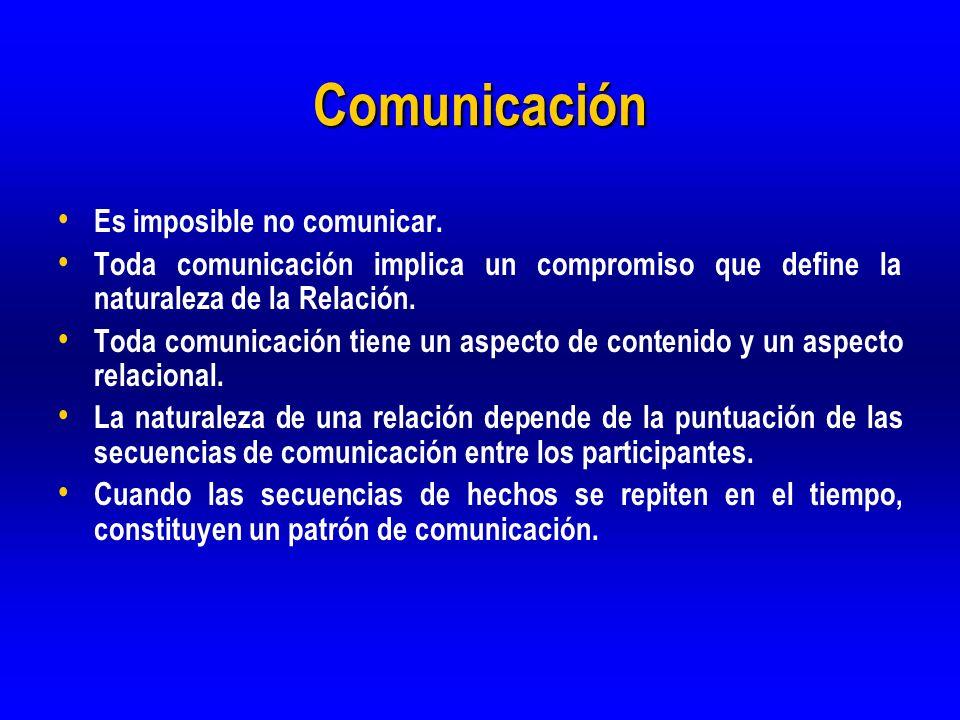 Comunicación Es imposible no comunicar. Toda comunicación implica un compromiso que define la naturaleza de la Relación. Toda comunicación tiene un as