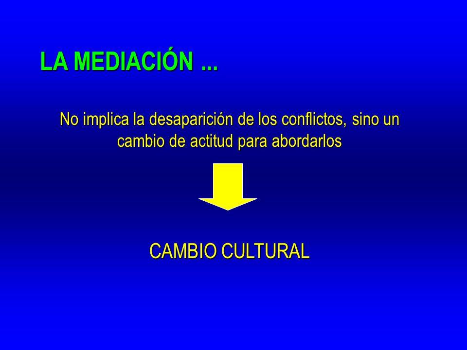 LA MEDIACIÓN... No implica la desaparición de los conflictos, sino un cambio de actitud para abordarlos CAMBIO CULTURAL