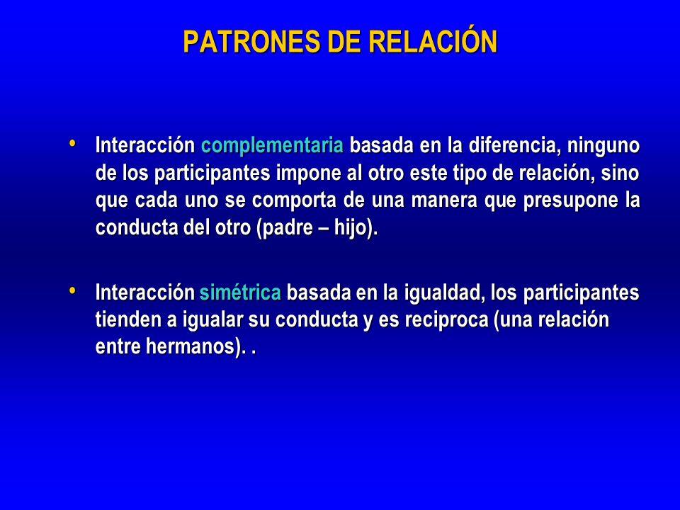 PATRONES DE RELACIÓN Interacción complementaria basada en la diferencia, ninguno de los participantes impone al otro este tipo de relación, sino que c