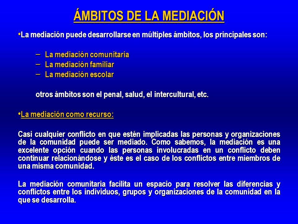 ÁMBITOS DE LA MEDIACIÓN La mediación puede desarrollarse en múltiples ámbitos, los principales son: La mediación puede desarrollarse en múltiples ámbi