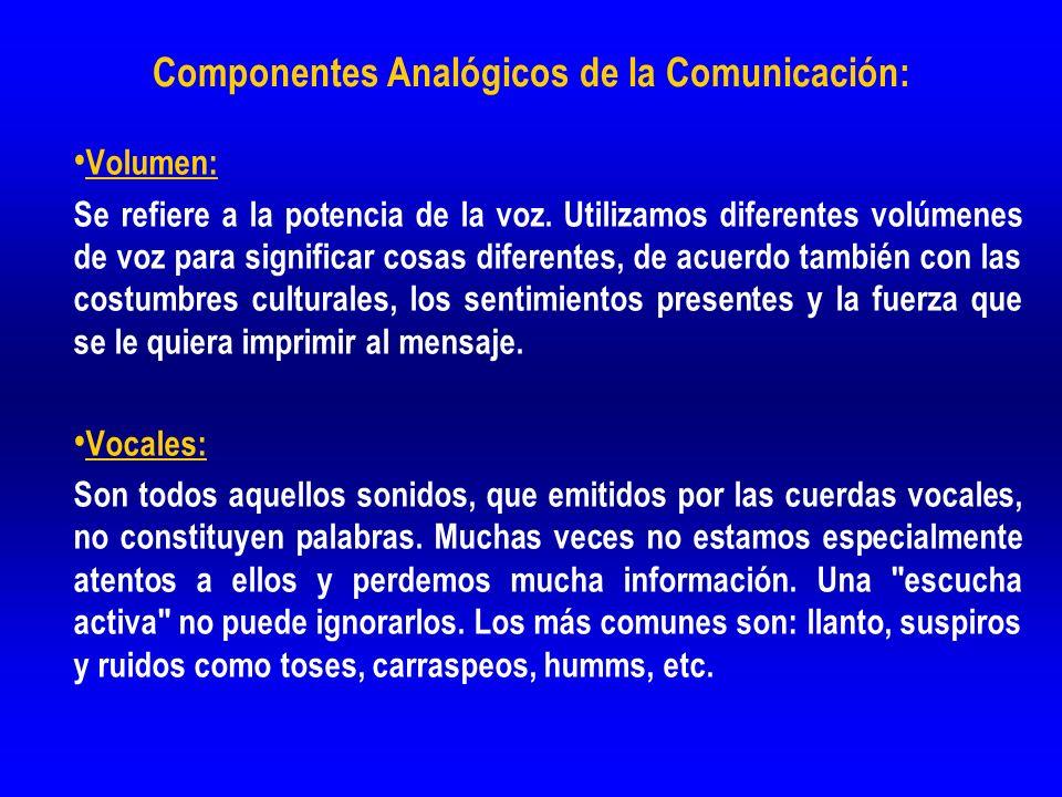 Componentes Analógicos de la Comunicación: Volumen: Se refiere a la potencia de la voz. Utilizamos diferentes volúmenes de voz para significar cosas d