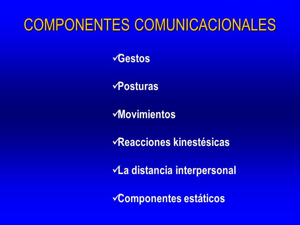 COMPONENTES COMUNICACIONALES Gestos Posturas Movimientos Reacciones kinestésicas La distancia interpersonal Componentes estáticos