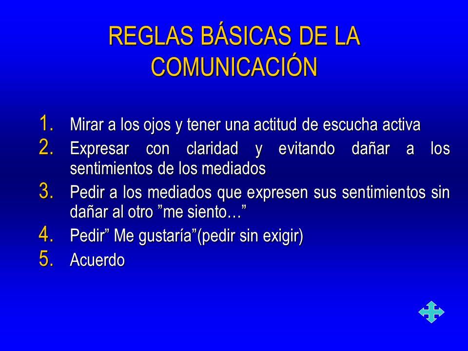 REGLAS BÁSICAS DE LA COMUNICACIÓN 1. Mirar a los ojos y tener una actitud de escucha activa 2. Expresar con claridad y evitando dañar a los sentimient
