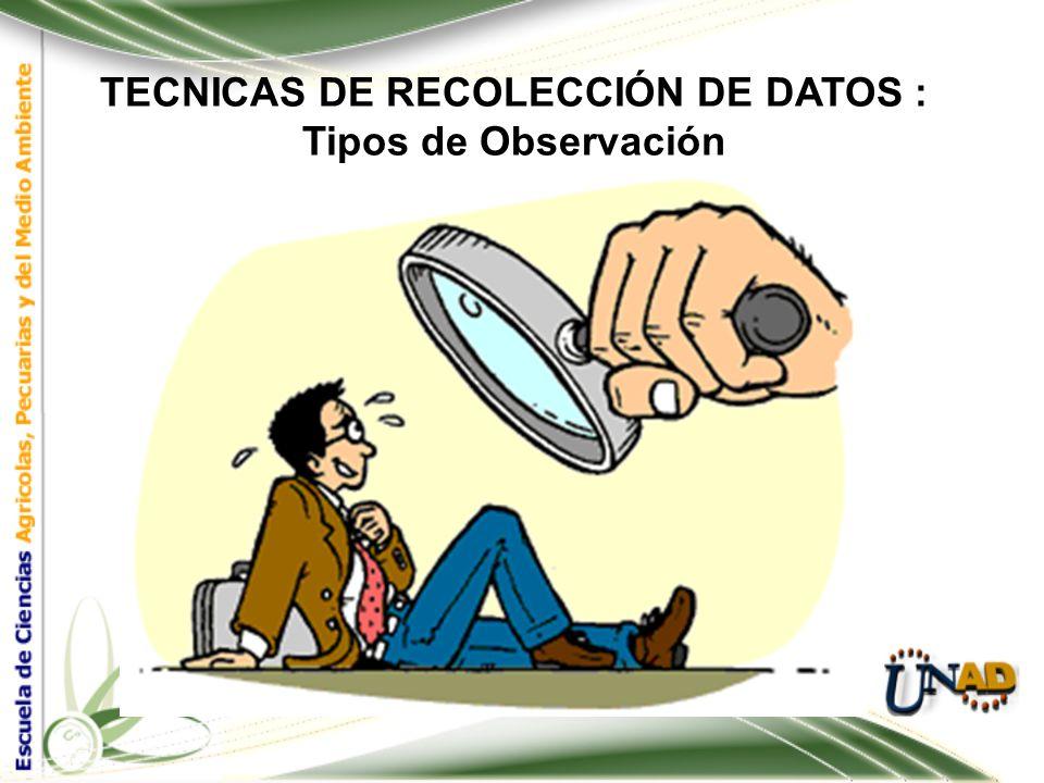 TECNICAS DE RECOLECCIÓN DE DATOS : Tipos de Observación OBSERVACIÓN EXPERIMENTAL O DE LABORATORIO: LA OBSERVACIÓN DE LABORATORIO SE ENTIENDE DE DOS MA