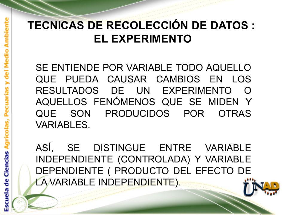 TECNICAS DE RECOLECCIÓN DE DATOS : 4. EL EXPERIMENTO LA EXPERIMENTACIÓN CONSISTE EN EL ESTUDIO DE UN FENÓMENO, REPRODUCIDO GENERALMENTE EN UN LABORATO