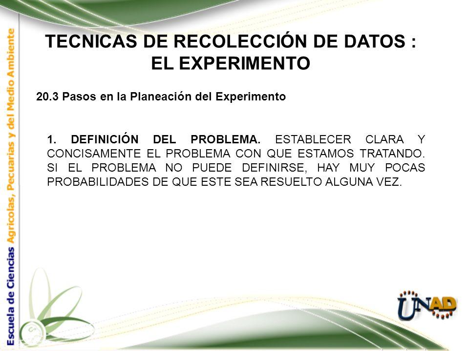 TECNICAS DE RECOLECCIÓN DE DATOS : EL EXPERIMENTO 4. RANGO DE VALIDEZ DE LAS CONCLUSIONES. 5. CALCULO DEL GRADO DE INCERTIDUMBRE. EN TODO EXPERIMENTO