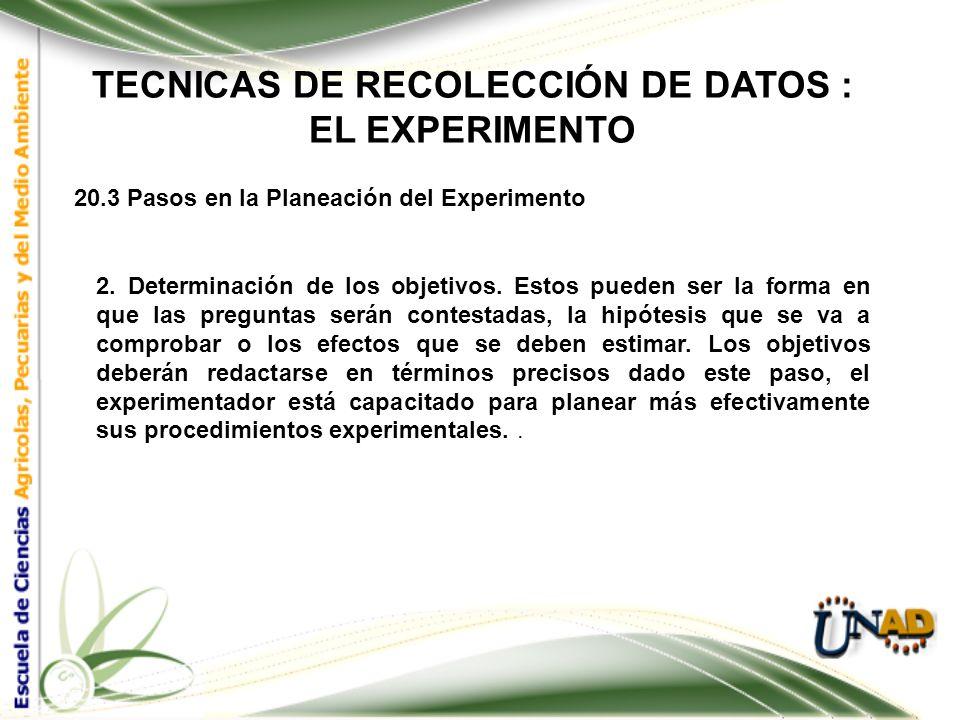 TECNICAS DE RECOLECCIÓN DE DATOS : EL EXPERIMENTO 20.3 Pasos en la Planeación del Experimento 1. DEFINICIÓN DEL PROBLEMA. ESTABLECER CLARA Y CONCISAME