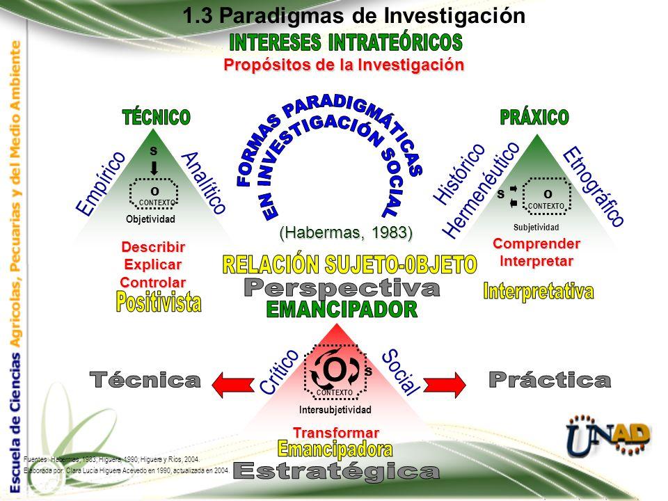 1.2 Diferentes conceptos de Investigación Del latín investigare. Se deriva de vestigium: en pos de la huella, ir en busca de. Investigar es buscar, in