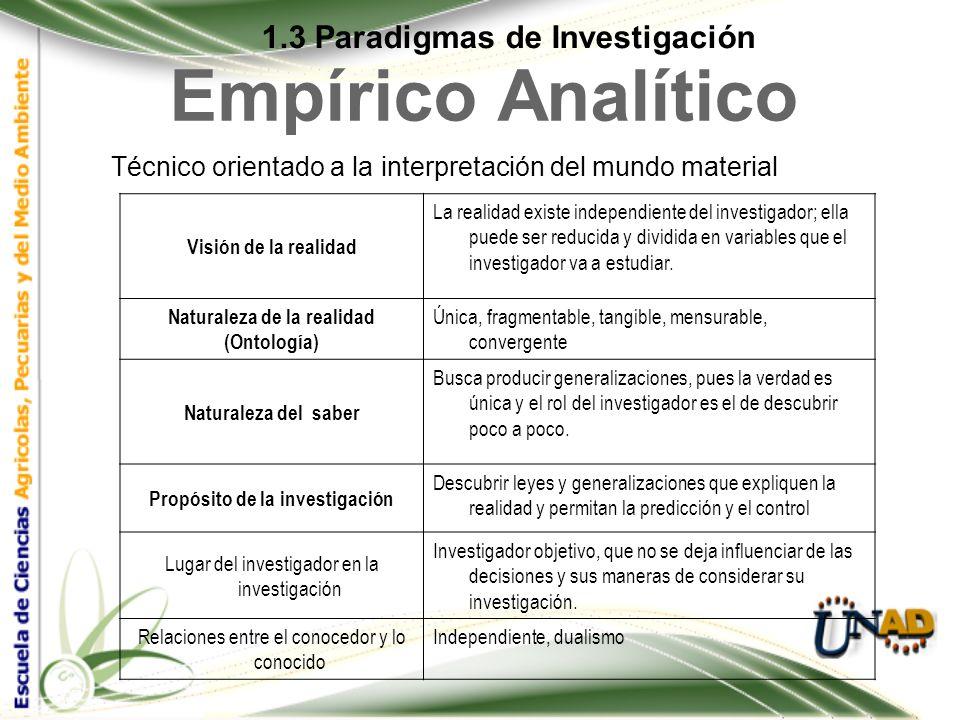 1.3 Paradigmas de Investigación Propósitos de la Investigación Empírico Analítico Histórico Hermenéutico Etnográfico Comprender Interpretar Crítico So