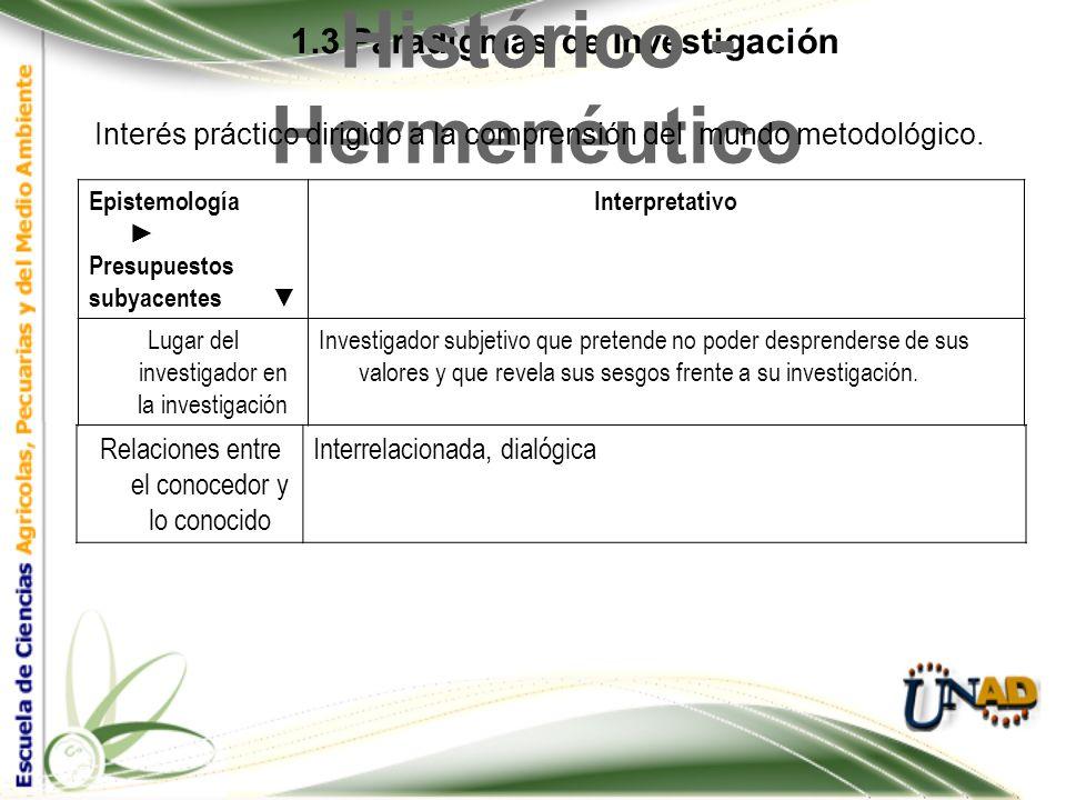1.3 Paradigmas de Investigación Histórico - Hermenéutico Interés práctico dirigido a la comprensión del mundo metodológico. Epistemología Presupuestos