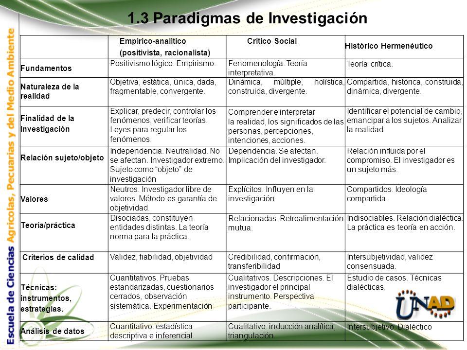 1.3 Paradigmas de Investigación Epistemología Presupuestos subyacentes Crítico (ó ciencia crítica) Propósito de la investigación Emancipación de la ge