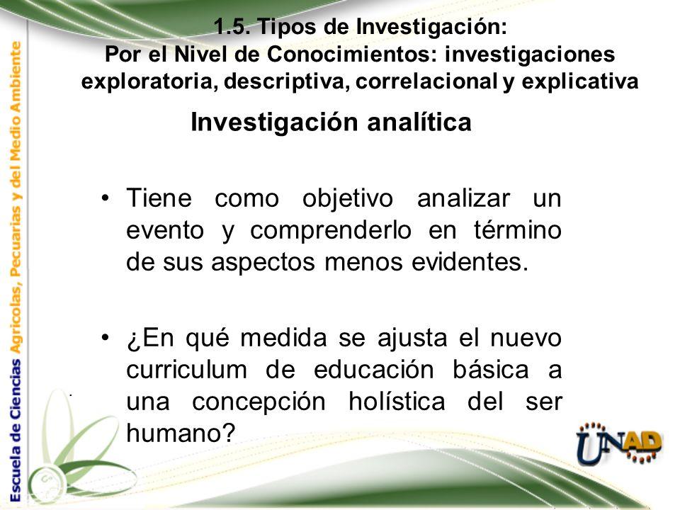 1.5. Tipos de Investigación: Por el Nivel de Conocimientos: investigaciones exploratoria, descriptiva, correlacional y explicativa. Investigación comp