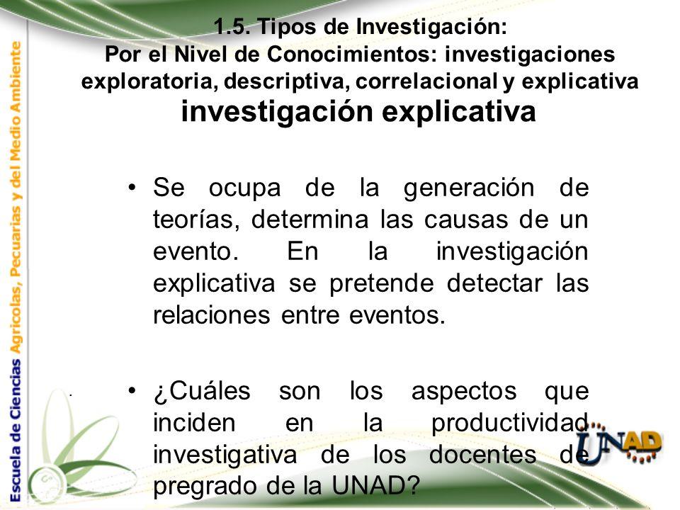 1.5. Tipos de Investigación: Por el Nivel de Conocimientos: investigaciones exploratoria, descriptiva, correlacional y explicativa. Investigación anal