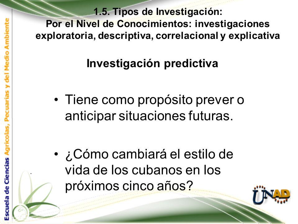 1.5. Tipos de Investigación: Por el Nivel de Conocimientos: investigaciones exploratoria, descriptiva, correlacional y explicativa. investigación expl