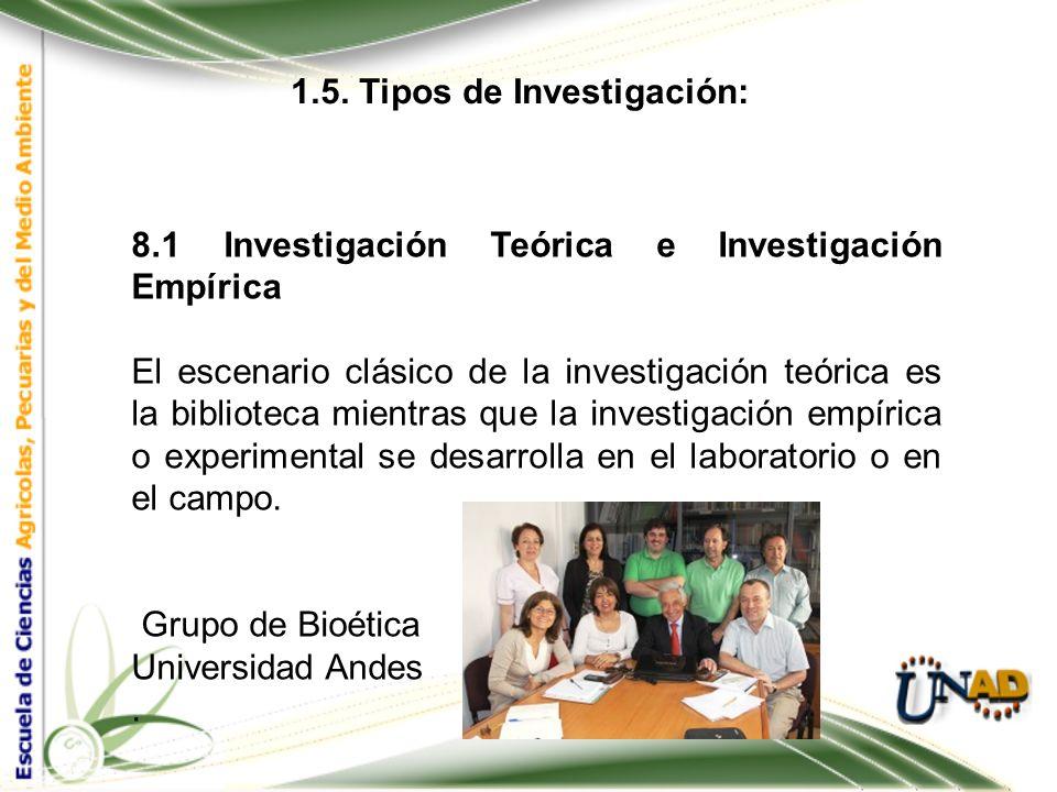 1.5. Tipos de Investigación: Investigación Teórica, Investigación Empírica, Investigación Documental 8.1 Investigación Teórica e Investigación Empíric