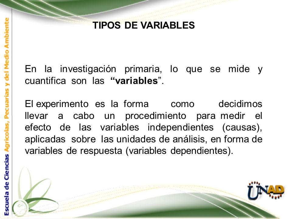 1.5. Tipos de Investigación: 8.2 Investigación Documental INFORMACIÓN PRIMARIAINFORMACION SECUNDARIA SE OBTIENE mediante el contacto directo con el ob