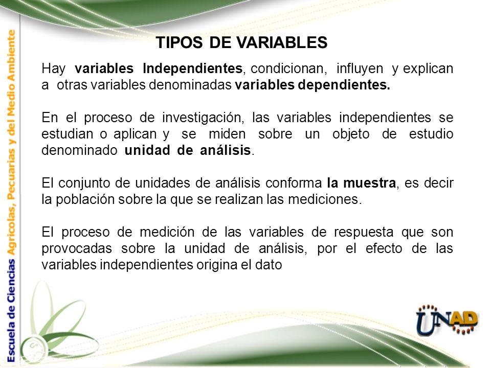 TIPOS DE VARIABLES Variable, es todo concepto susceptible de medición y cuantificación, referida a cualquier característica o atributo de la realidad.