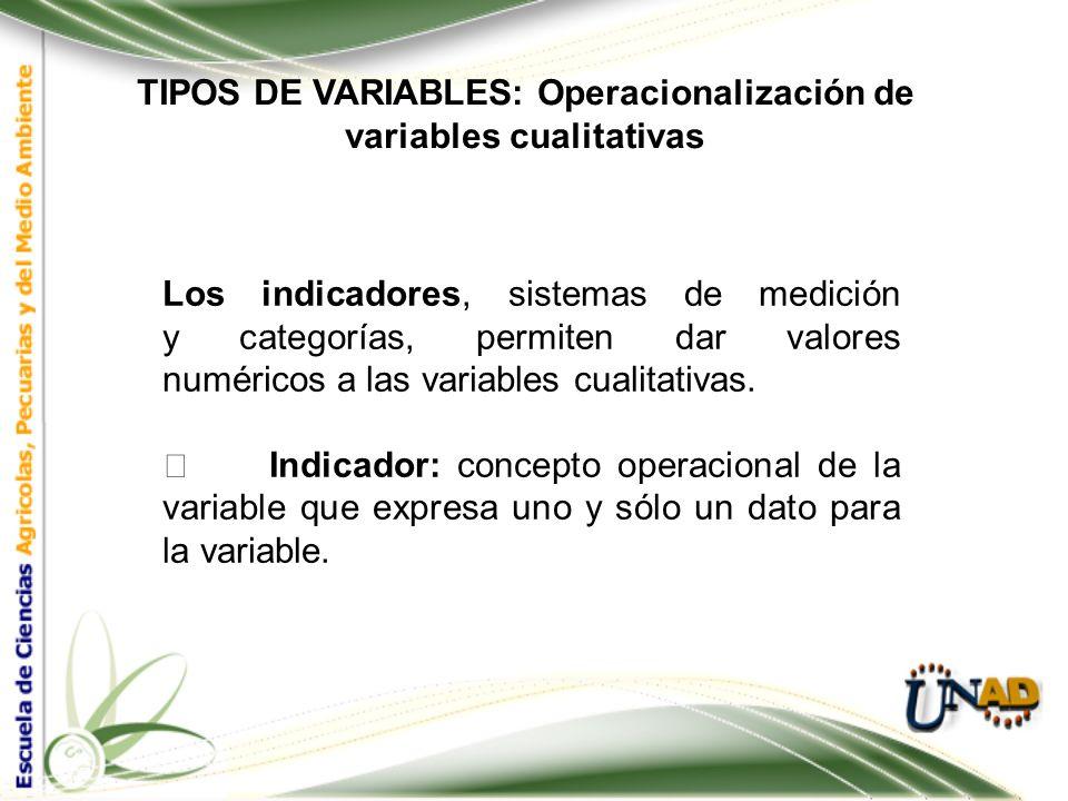 TIPOS DE VARIABLES: Operacionalización de variables cualitativas En los estudioscualitativos, las variables pueden ser características, comportamiento