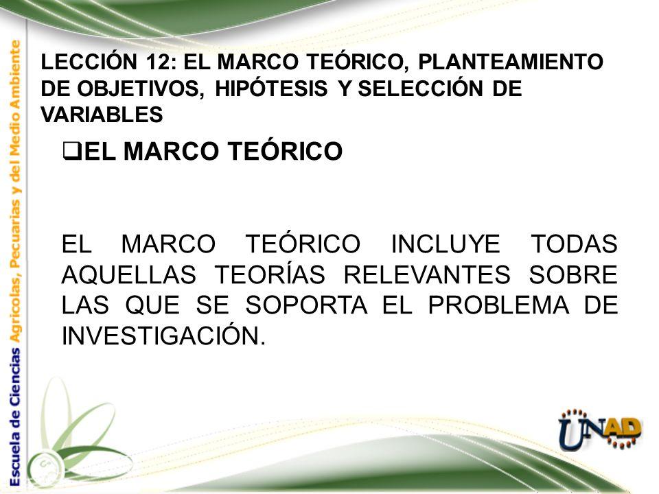 LECCIÓN 12: EL MARCO TEÓRICO, PLANTEAMIENTO DE OBJETIVOS, HIPÓTESIS Y SELECCIÓN DE VARIABLES EL MARCO TEÓRICO EL INVESTIGADOR DESPUÉS DE QUE HA DELIMI