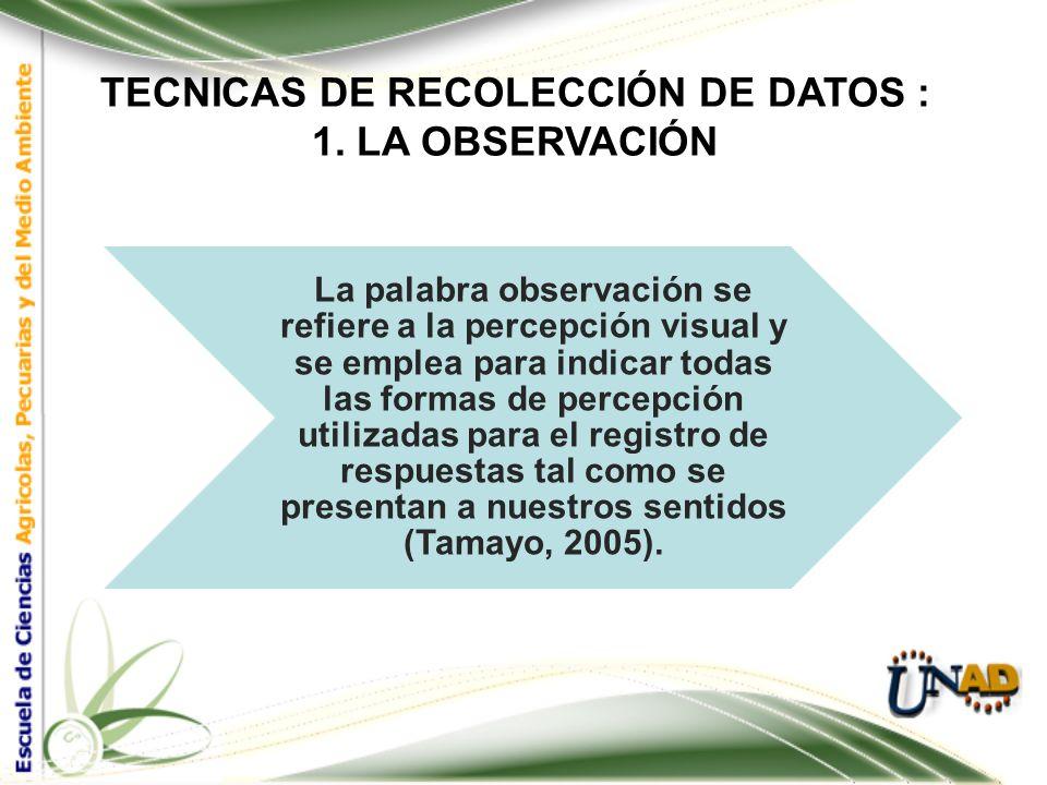 CAPITULO 4: TECNICAS DE RECOLECCIÓN DE DATOS LOS DATOS SEGÚN DICCIONARIO WEBSTER, SON:
