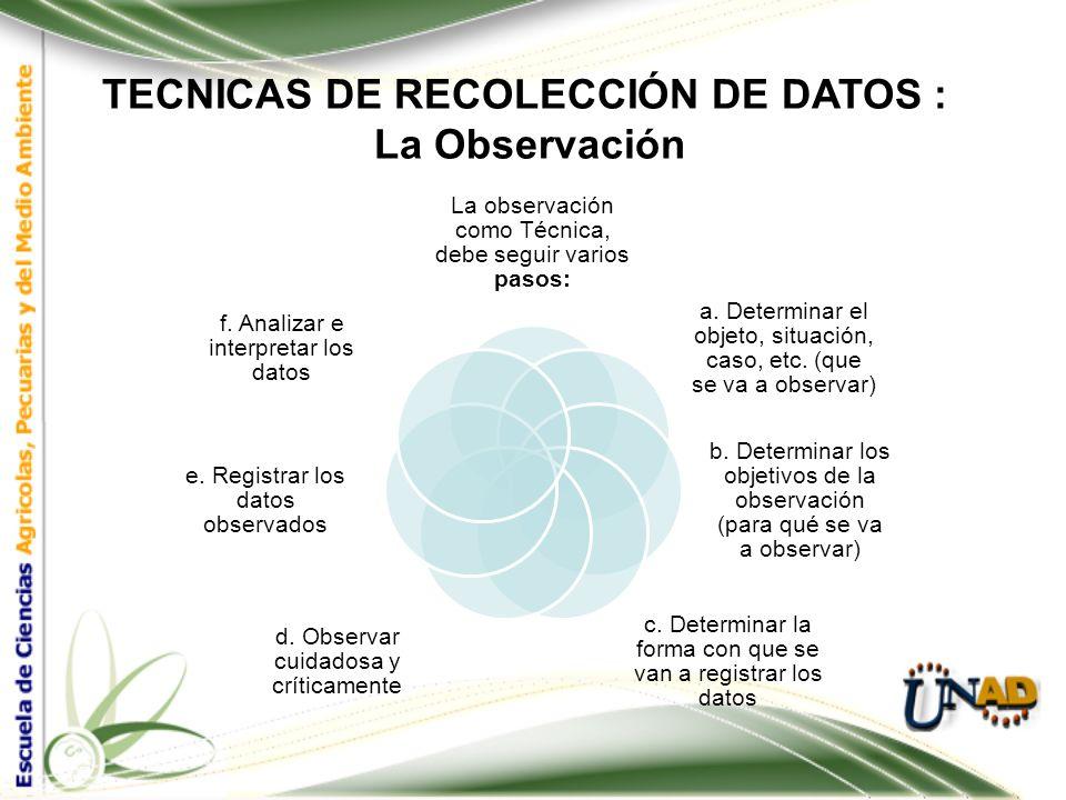 TECNICAS DE RECOLECCIÓN DE DATOS : LA OBSERVACIÓN A manera de ejemplo: Si se trabaja en cierta comunidad a fin de estudiar los fenómenos de migración