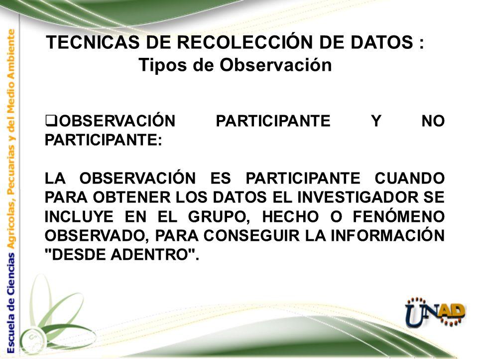 TECNICAS DE RECOLECCIÓN DE DATOS : Tipos de Observación OBSERVACIÓN INDIRECTA: CUANDO EL INVESTIGADOR ENTRA EN CONOCIMIENTO DEL HECHO O FENÓMENO A TRA